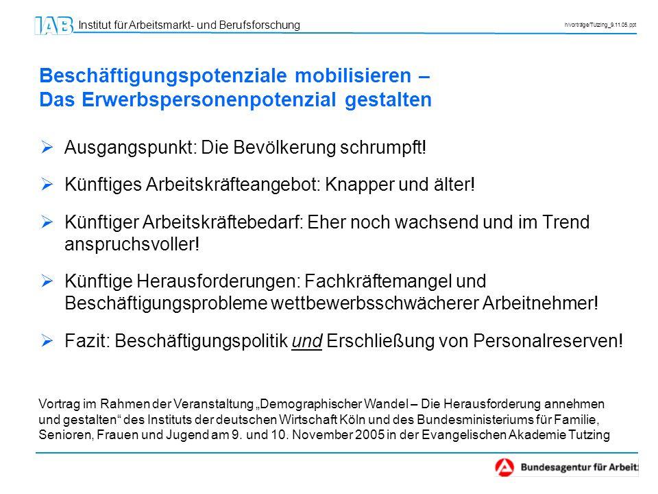 Institut für Arbeitsmarkt- und Berufsforschung h/vorträge/Tutzing_9.11.05.ppt  Ausgangspunkt: Die Bevölkerung schrumpft!  Künftiges Arbeitskräfteang