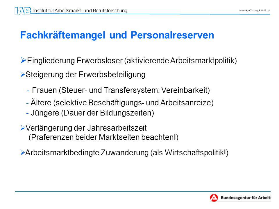Institut für Arbeitsmarkt- und Berufsforschung h/vorträge/Tutzing_9.11.05.ppt  Eingliederung Erwerbsloser (aktivierende Arbeitsmarktpolitik)  Steige