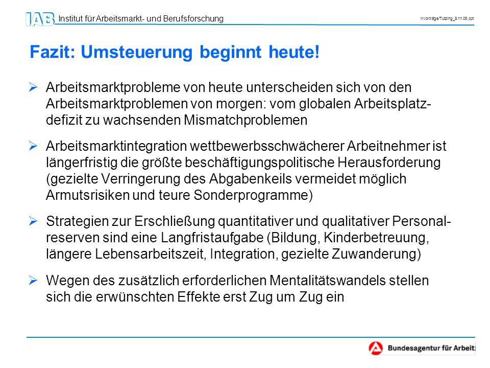 Institut für Arbeitsmarkt- und Berufsforschung h/vorträge/Tutzing_9.11.05.ppt Fazit: Umsteuerung beginnt heute!  Arbeitsmarktprobleme von heute unter