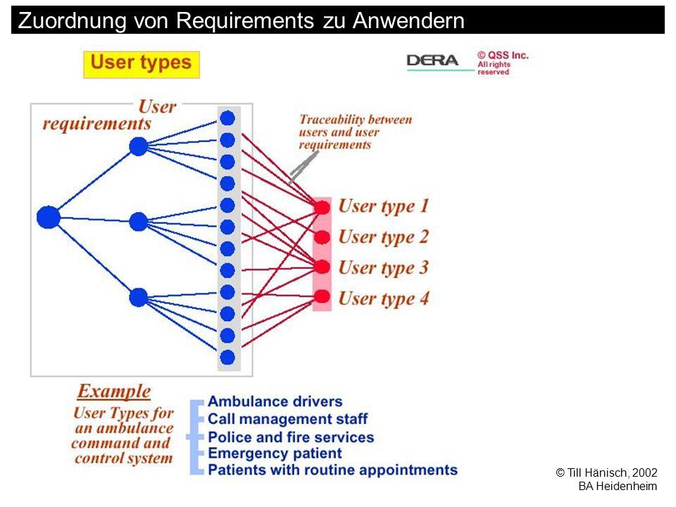 © Till Hänisch, 2002 BA Heidenheim Strukturierung Requirements sollten gruppiert werden –wie .
