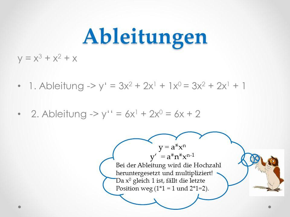 Ableitungen y = x 3 + x 2 + x 1. Ableitung -> y' = 3x 2 + 2x 1 + 1x 0 = 3x 2 + 2x 1 + 1 2. Ableitung -> y'' = 6x 1 + 2x 0 = 6x + 2 y = a*x n y' = a*n*