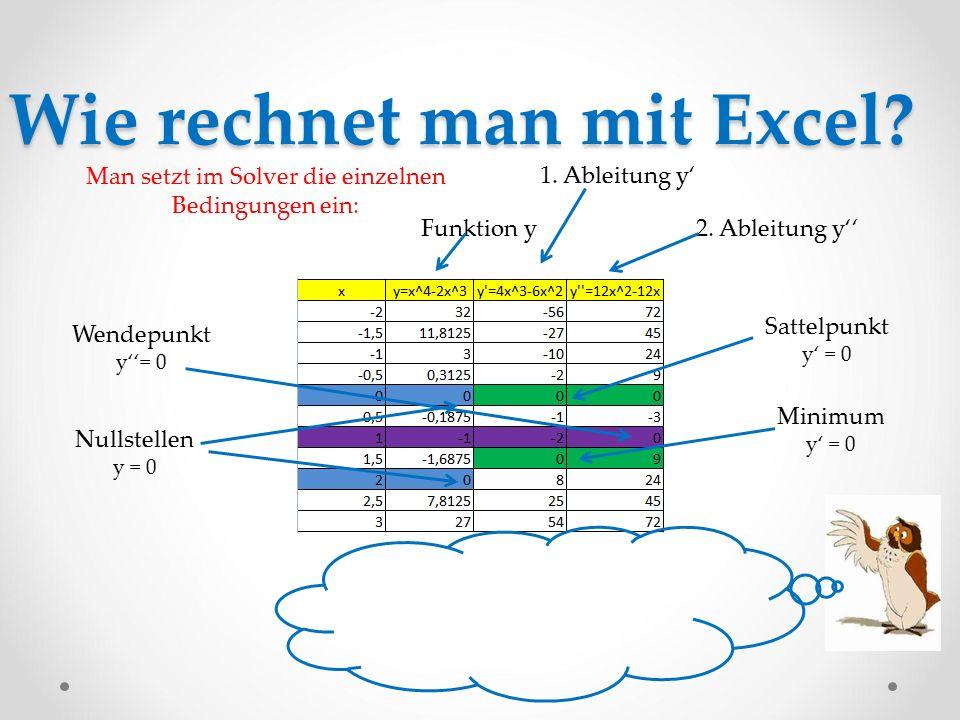 Wie rechnet man mit Excel? Man setzt im Solver die einzelnen Bedingungen ein: 1. Ableitung y' 2. Ableitung y''Funktion y Nullstellen y = 0 Wendepunkt