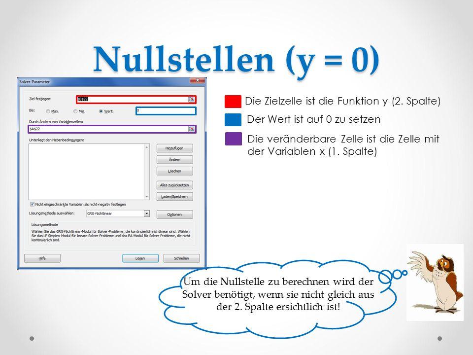 Nullstellen (y = 0) Um die Nullstelle zu berechnen wird der Solver benötigt, wenn sie nicht gleich aus der 2. Spalte ersichtlich ist! Die Zielzelle is