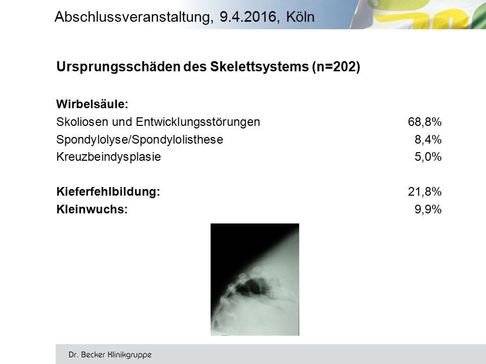 Ursprungsschäden des Skelettsystems (n=202) Wirbelsäule: Skoliosen und Entwicklungsstörungen68,8% Spondylolyse/Spondylolisthese8,4% Kreuzbeindysplasie5,0% Kieferfehlbildung:21,8% Kleinwuchs:9,9% Abschlussveranstaltung, 9.4.2016, Köln