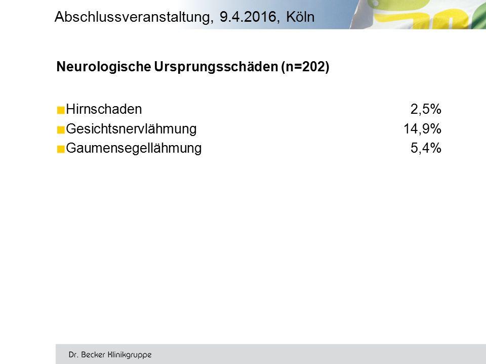 Neurologische Ursprungsschäden (n=202) ■ Hirnschaden2,5% ■ Gesichtsnervlähmung14,9% ■ Gaumensegellähmung5,4% Abschlussveranstaltung, 9.4.2016, Köln