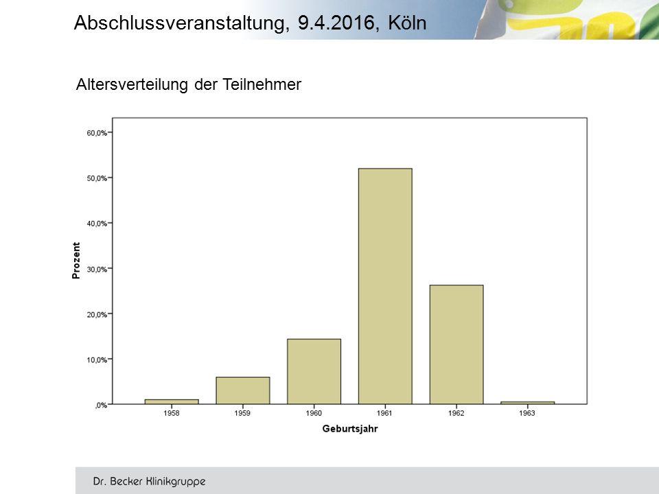 Altersverteilung der Teilnehmer Abschlussveranstaltung, 9.4.2016, Köln