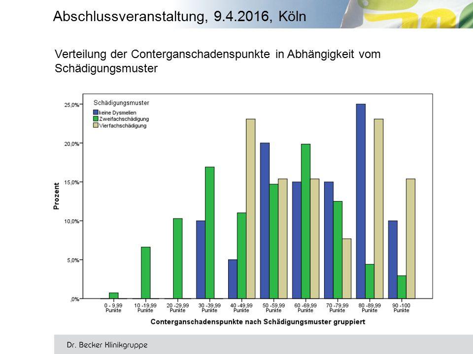 Verteilung der Conterganschadenspunkte in Abhängigkeit vom Schädigungsmuster Abschlussveranstaltung, 9.4.2016, Köln