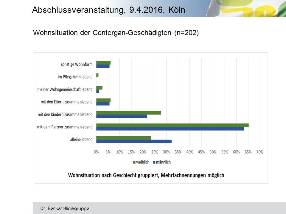 Wohnsituation der Contergan-Geschädigten (n=202) Abschlussveranstaltung, 9.4.2016, Köln
