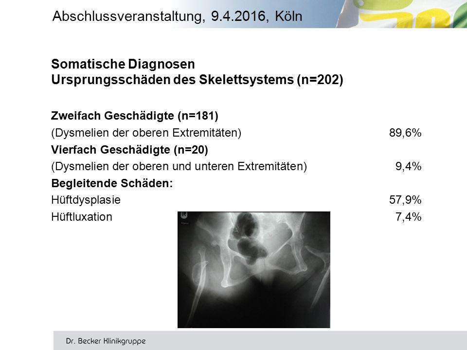 Somatische Diagnosen Ursprungsschäden des Skelettsystems (n=202) Zweifach Geschädigte (n=181) (Dysmelien der oberen Extremitäten)89,6% Vierfach Geschädigte (n=20) (Dysmelien der oberen und unteren Extremitäten) 9,4% Begleitende Schäden: Hüftdysplasie57,9% Hüftluxation7,4% Abschlussveranstaltung, 9.4.2016, Köln