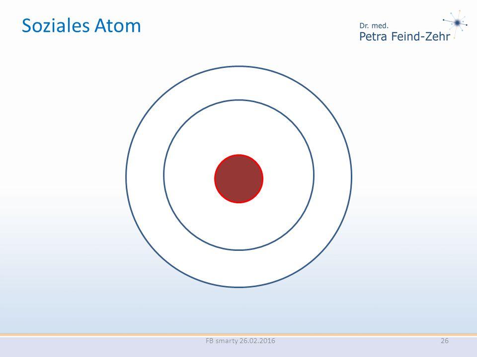 FB smarty 26.02.2016 Soziales Atom 26