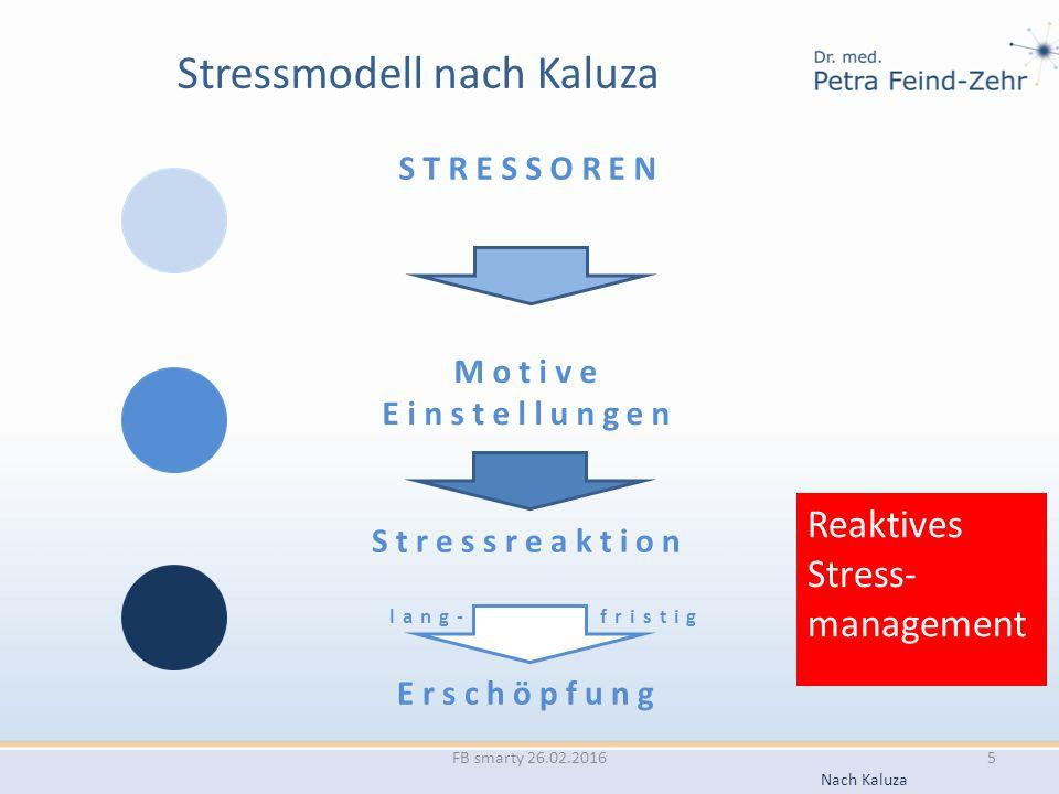 STRESSOREN Stressreaktion lang- fristig Erschöpfung Motive Einstellungen Nach Kaluza Stressmodell nach Kaluza FB smarty 26.02.2016 Reaktives Stress- m