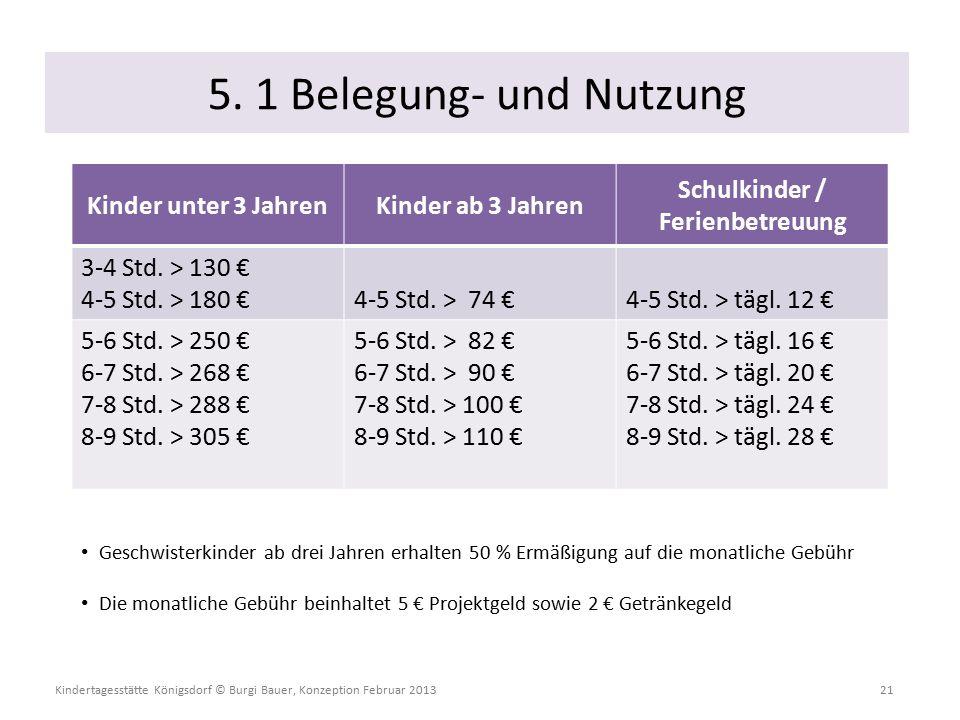 Kindertagesstätte Königsdorf © Burgi Bauer, Konzeption Februar 2013 21 Kinder unter 3 JahrenKinder ab 3 Jahren Schulkinder / Ferienbetreuung 3-4 Std.