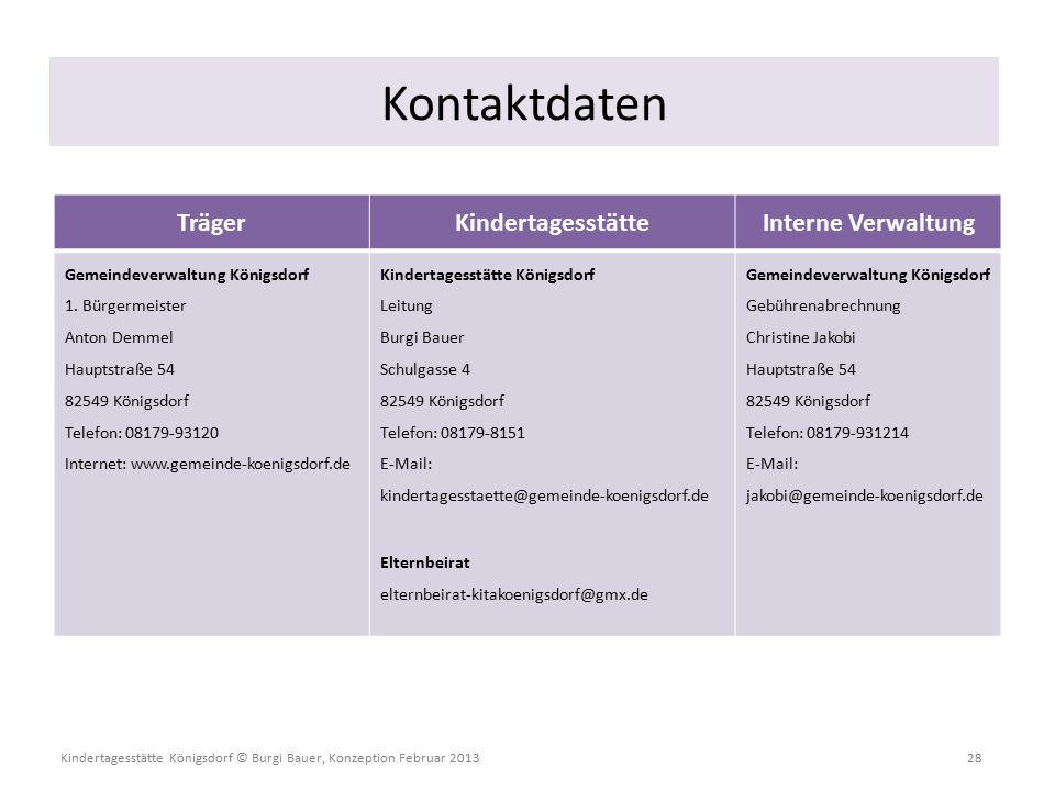 Kindertagesstätte Königsdorf © Burgi Bauer, Konzeption Februar 2013 28 Kontaktdaten TrägerKindertagesstätteInterne Verwaltung Gemeindeverwaltung Königsdorf 1.