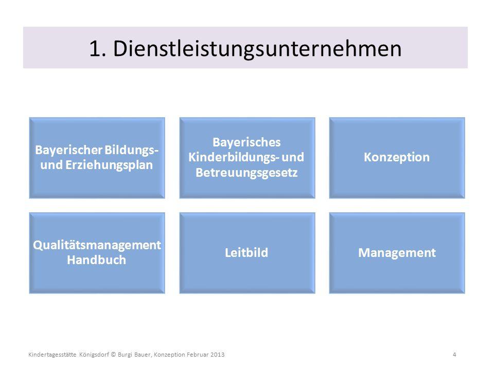 "Kindertagesstätte Königsdorf © Burgi Bauer, Konzeption Februar 2013 15 Regel-Spatzengruppe 3 - 4,5 Jahre Förderkonzept ""Regenbogen"