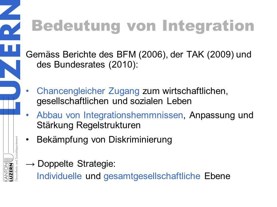 Bedeutung von Integration Gemäss Berichte des BFM (2006), der TAK (2009) und des Bundesrates (2010): Chancengleicher Zugang zum wirtschaftlichen, gese