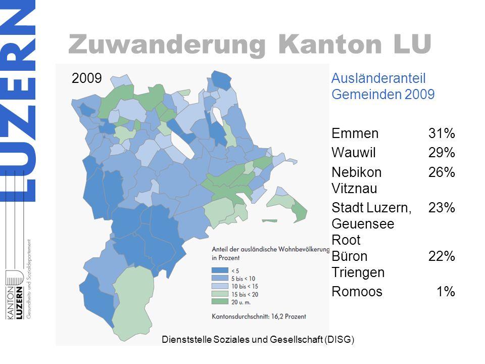 Dienststelle Soziales und Gesellschaft (DISG) Zuwanderung Kanton LU Ausländeranteil Gemeinden 2009 Emmen31% Wauwil29% Nebikon26% Vitznau Stadt Luzern,