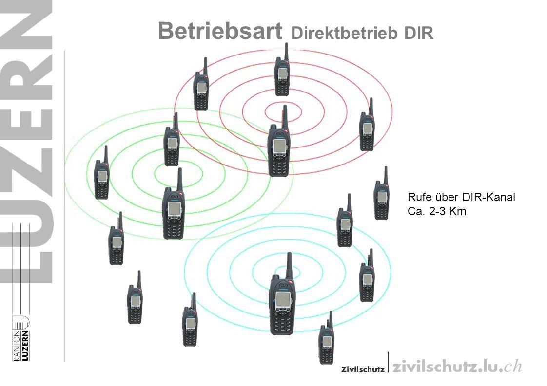 Betriebsart Direktbetrieb DIR Rufe über DIR-Kanal Ca. 2-3 Km