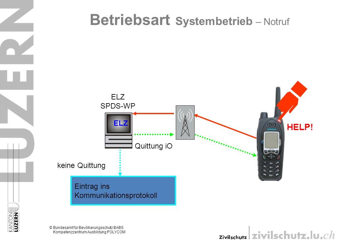 © Bundesamt für Bevölkerungsschutz BABS © Kompetenzzentrum Ausbildung POLYCOM Betriebsart Systembetrieb – Notruf HELP.