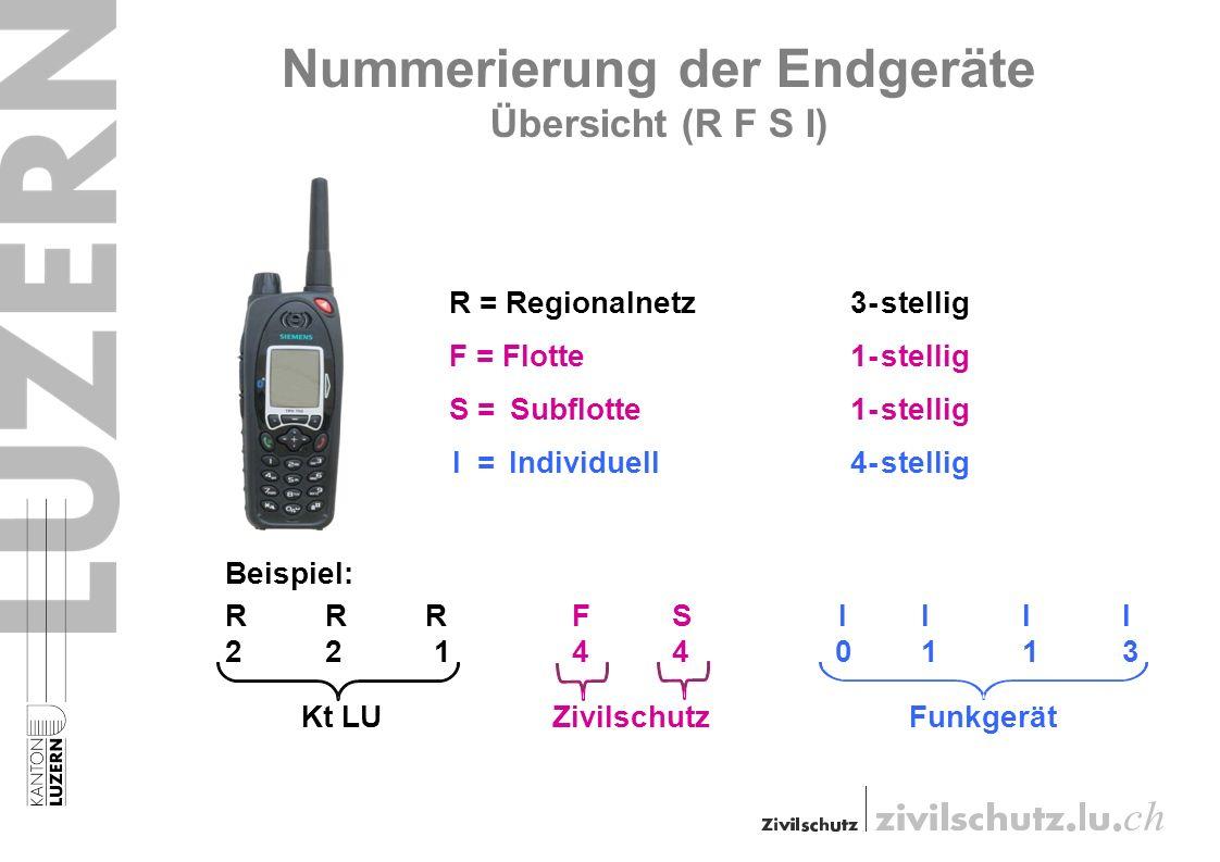 Nummerierung der Endgeräte Übersicht (R F S I) R = Regionalnetz3-stellig F = Flotte1-stellig S =Subflotte1-stellig I =Individuell4-stellig Beispiel: RRRFSIIII 22 1 440113 Kt LUZivilschutzFunkgerät