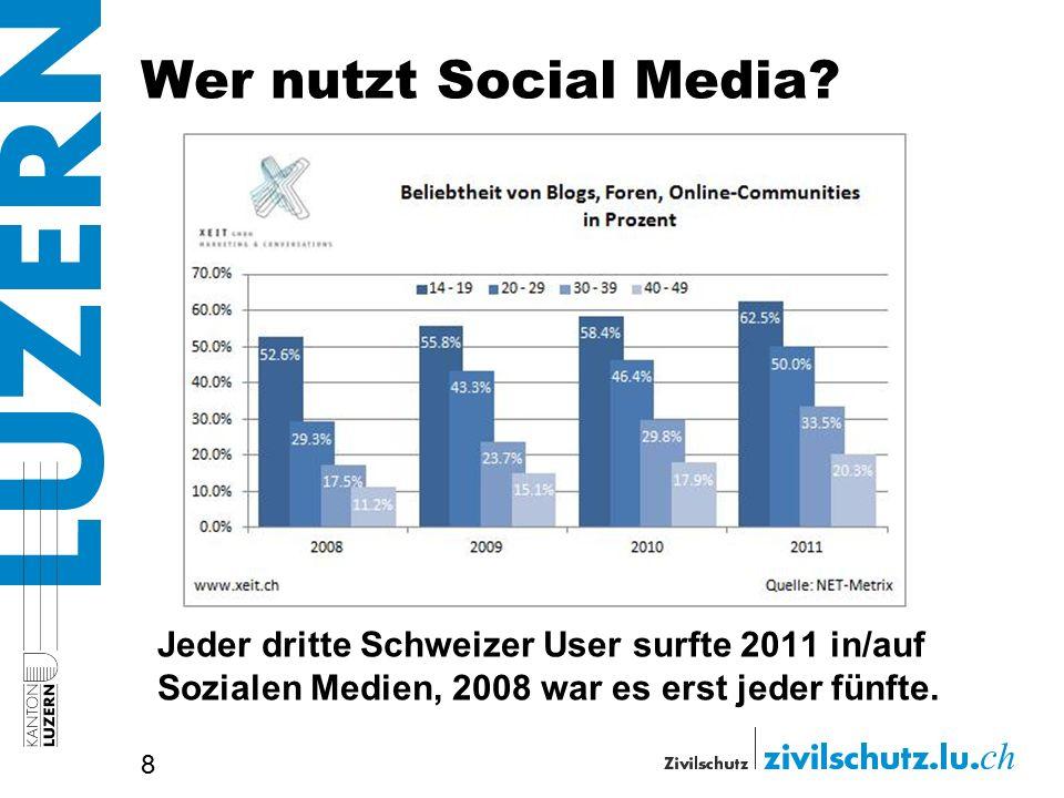 Wer nutzt Social Media? Jeder dritte Schweizer User surfte 2011 in/auf Sozialen Medien, 2008 war es erst jeder fünfte. 8