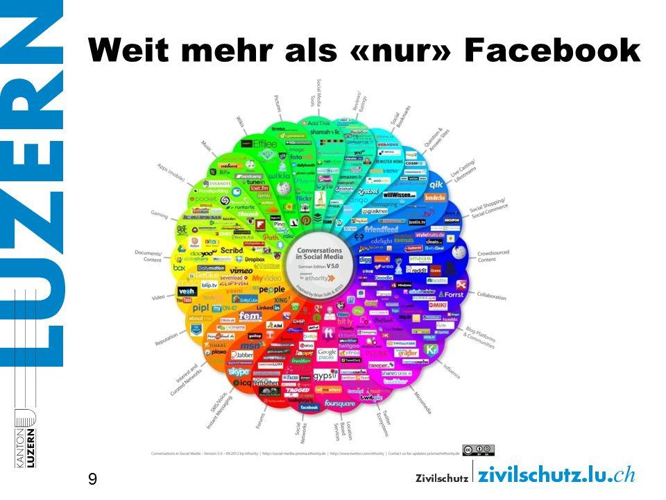Weit mehr als «nur» Facebook 9