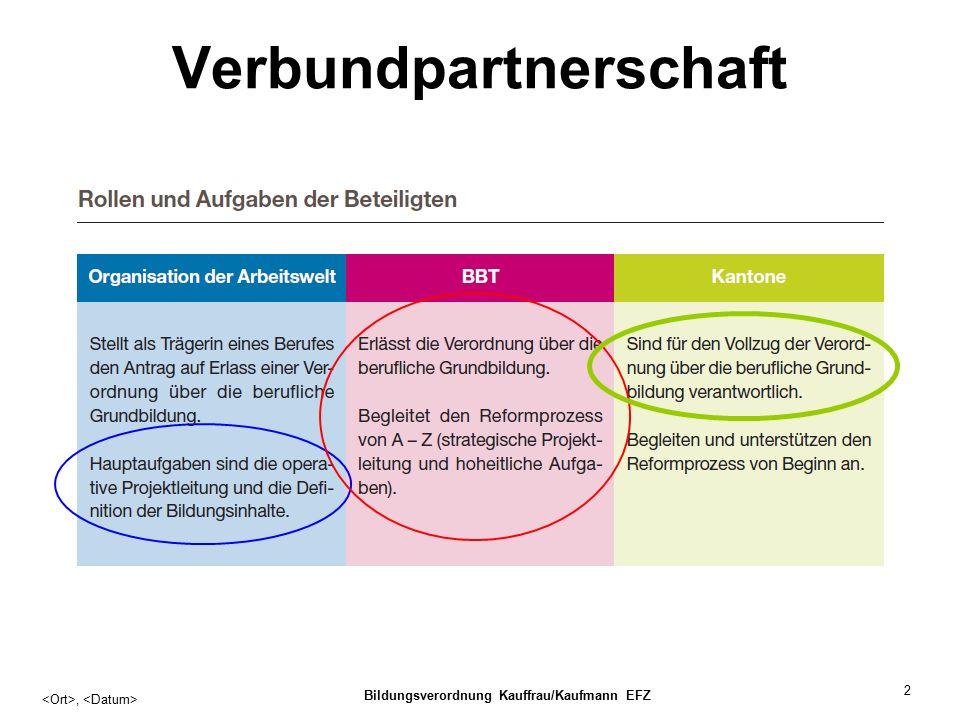 2 Verbundpartnerschaft Bildungsverordnung Kauffrau/Kaufmann EFZ,