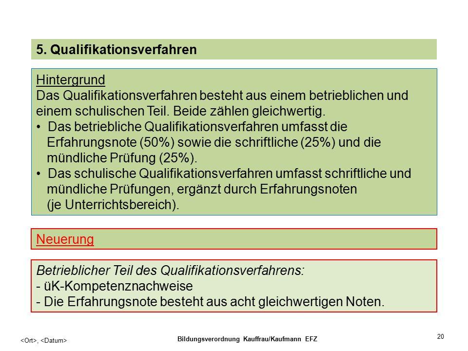 20, Bildungsverordnung Kauffrau/Kaufmann EFZ 5.
