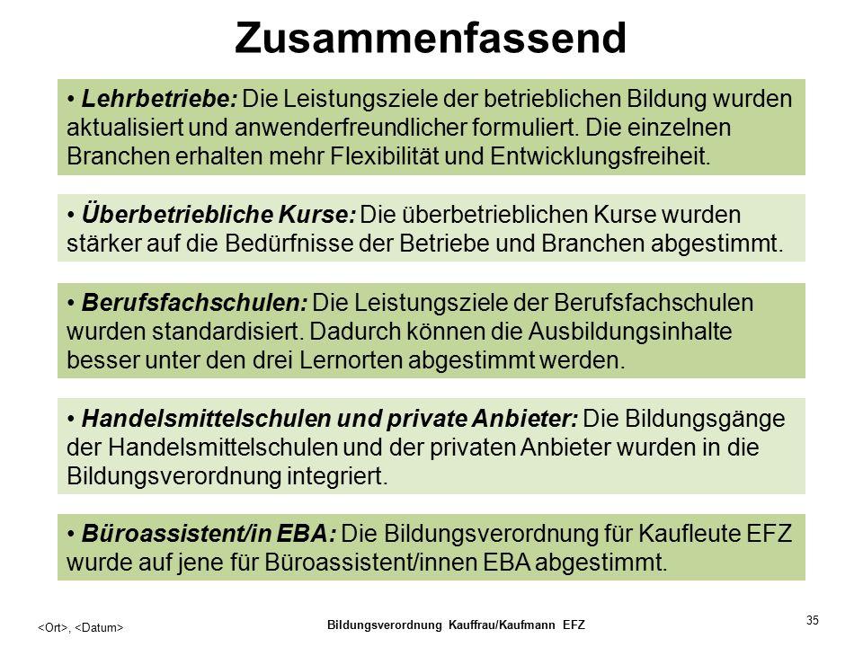 35 Zusammenfassend, Bildungsverordnung Kauffrau/Kaufmann EFZ Büroassistent/in EBA: Die Bildungsverordnung für Kaufleute EFZ wurde auf jene für Büroassistent/innen EBA abgestimmt.