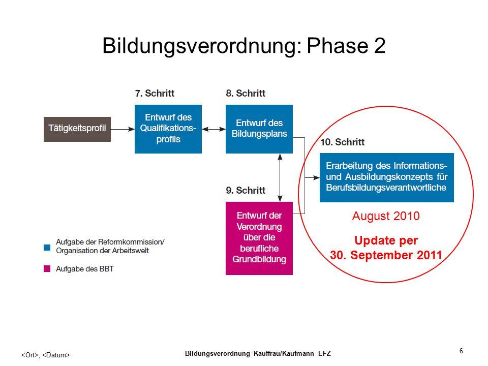 27, Bildungsverordnung Kauffrau/Kaufmann EFZ 6.