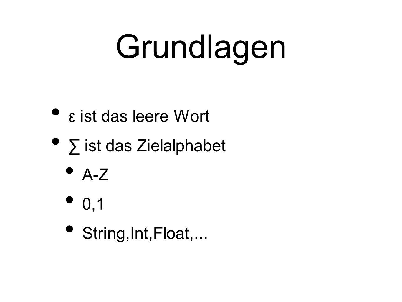 Grundlagen ε ist das leere Wort ∑ ist das Zielalphabet A-Z 0,1 String,Int,Float,...