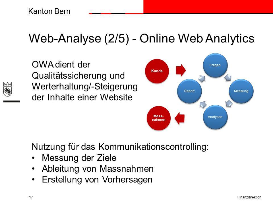 Kanton Bern Web-Analyse (2/5) - Online Web Analytics Finanzdirektion17 OWA dient der Qualitätssicherung und Werterhaltung/-Steigerung der Inhalte einer Website Kunde Mass- nahmen Nutzung für das Kommunikationscontrolling: Messung der Ziele Ableitung von Massnahmen Erstellung von Vorhersagen