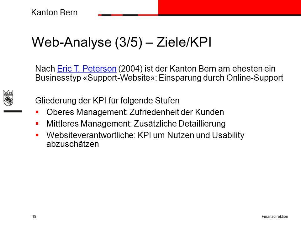 Kanton Bern Web-Analyse (3/5) – Ziele/KPI Finanzdirektion18 Nach Eric T.