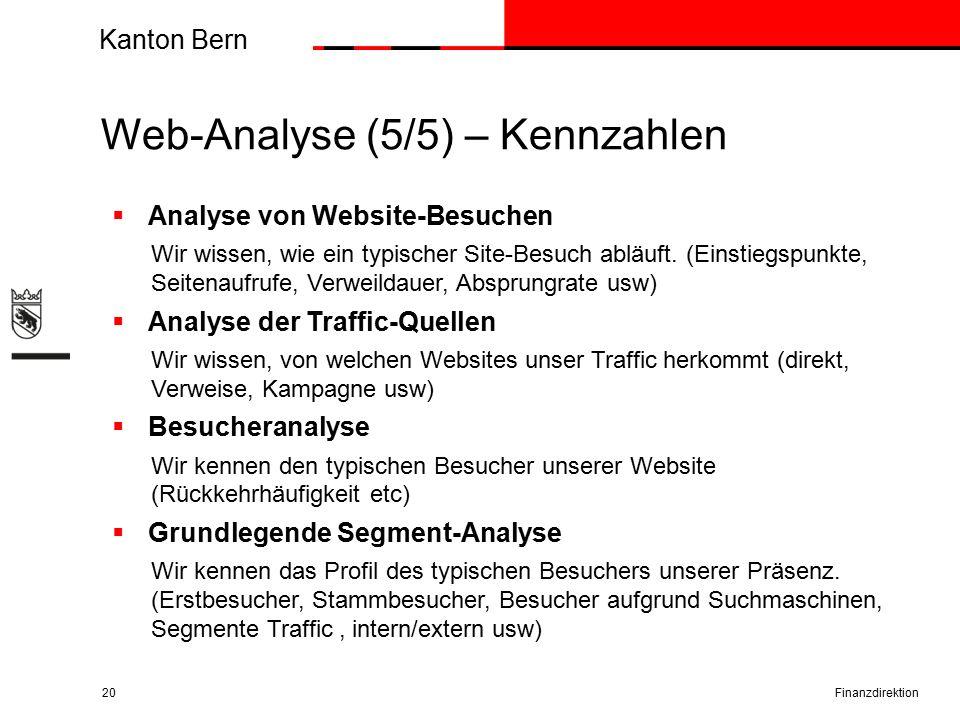 Kanton Bern Web-Analyse (5/5) – Kennzahlen Finanzdirektion20  Analyse von Website-Besuchen Wir wissen, wie ein typischer Site-Besuch abläuft.