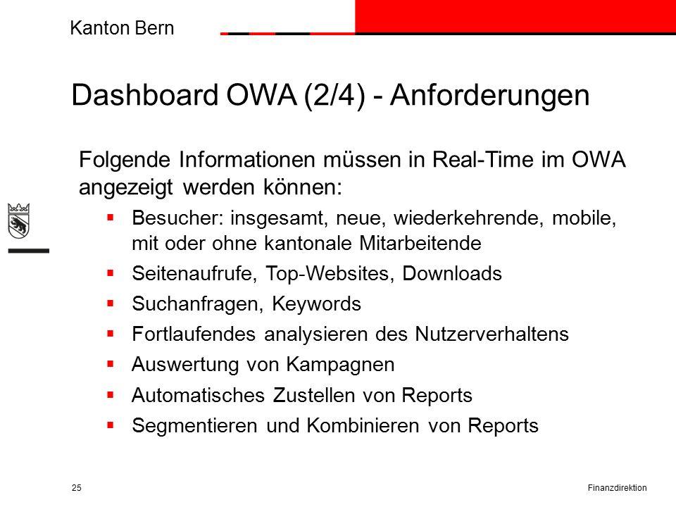 Kanton Bern Dashboard OWA (2/4) - Anforderungen Finanzdirektion25