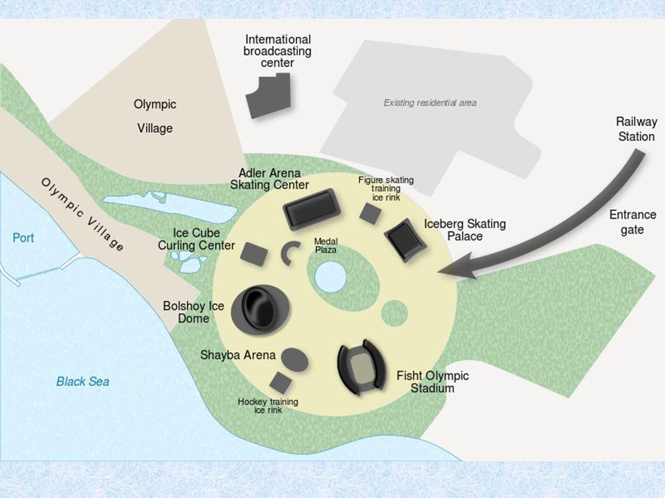 Olympischer Park. Entfernung vom Stadtzentrum - 25 km.