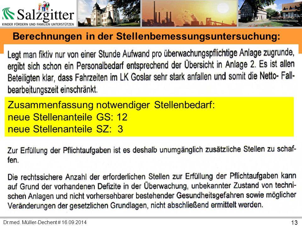 Dr.med. Müller-Dechent # 16.09.2014 13 Berechnungen in der Stellenbemessungsuntersuchung: Zusammenfassung notwendiger Stellenbedarf: neue Stellenantei