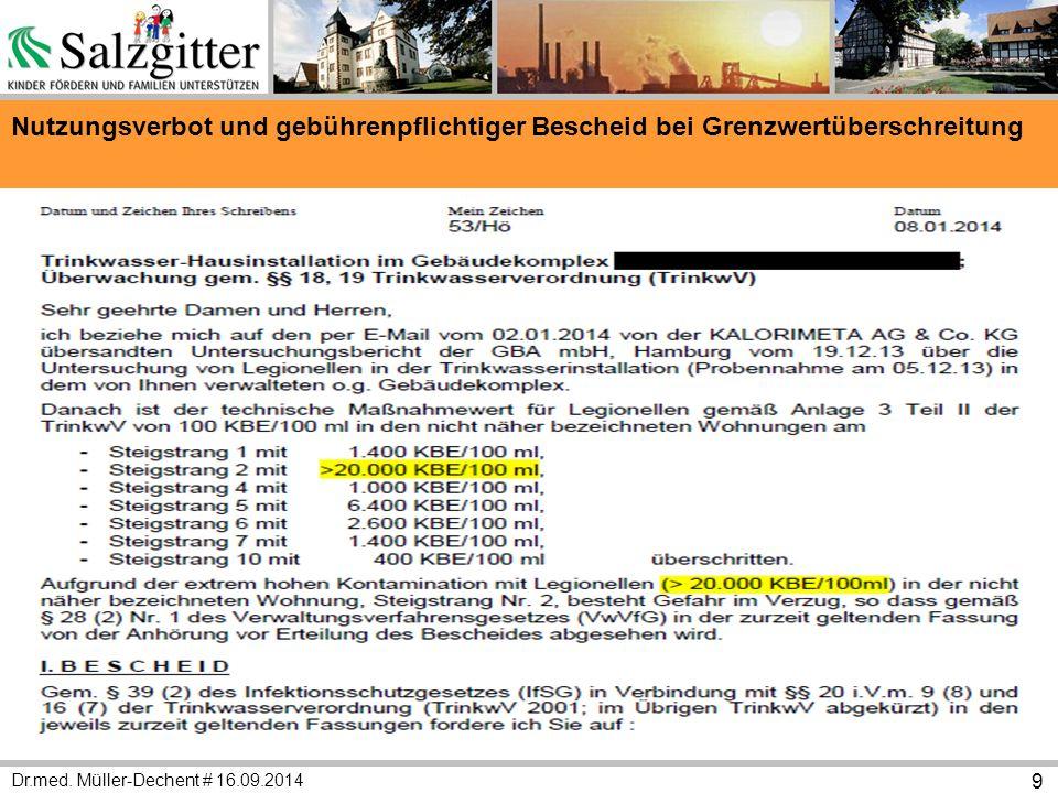 Dr.med. Müller-Dechent # 16.09.2014 9 Nutzungsverbot und gebührenpflichtiger Bescheid bei Grenzwertüberschreitung