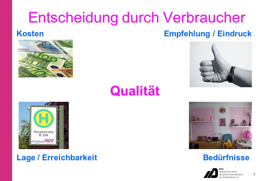 Entscheidung durch Verbraucher Kosten Empfehlung / Eindruck Qualität Lage / Erreichbarkeit Bedürfnisse 2