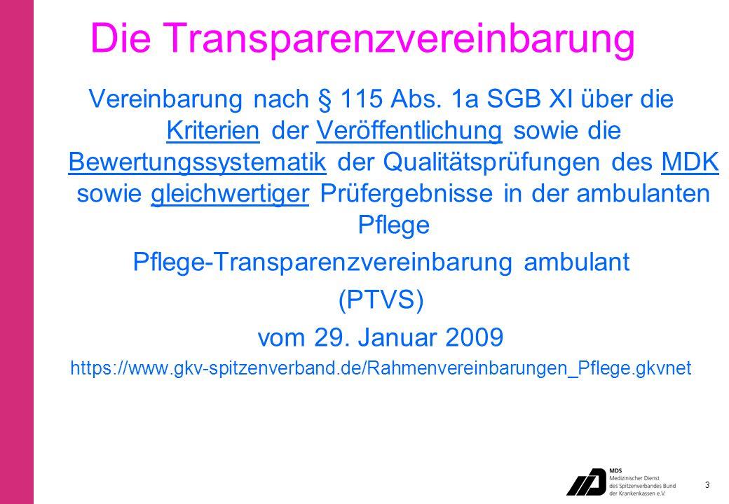 Die Transparenzvereinbarung Vereinbarung nach § 115 Abs.