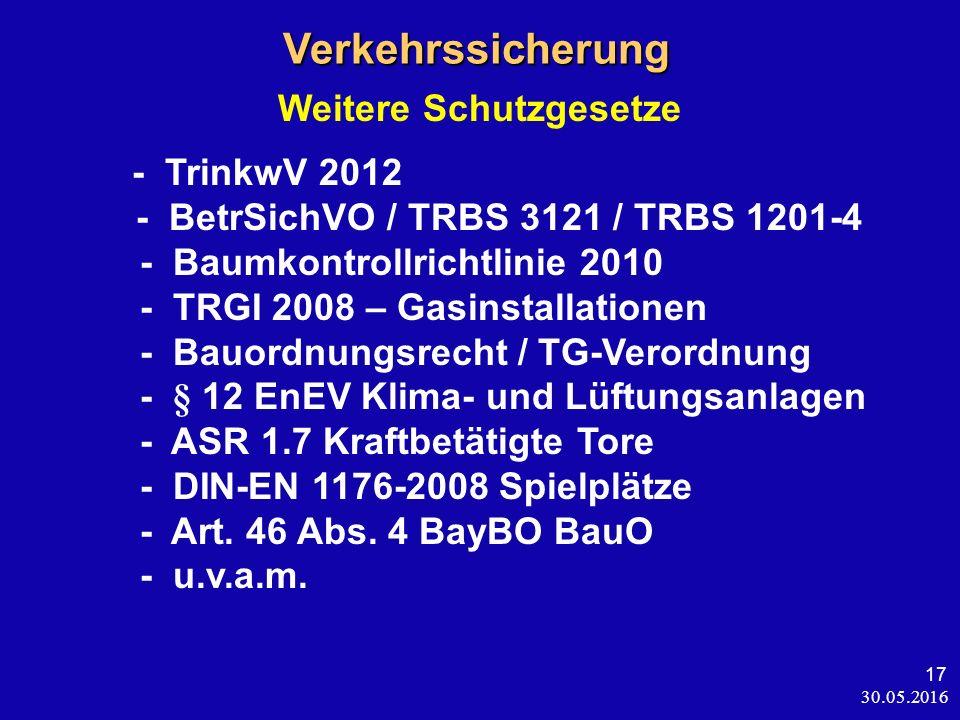 30.05.2016 17 Verkehrssicherung Verkehrssicherung Weitere Schutzgesetze - TrinkwV 2012 - BetrSichVO / TRBS 3121 / TRBS 1201-4 - Baumkontrollrichtlinie