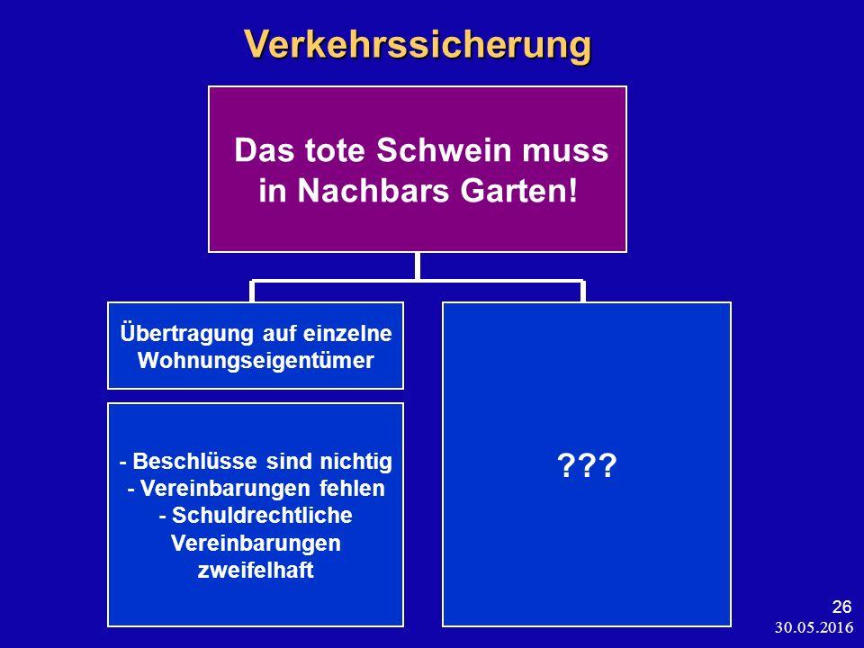 30.05.2016 26 Verkehrssicherung Verkehrssicherung Das tote Schwein muss in Nachbars Garten.