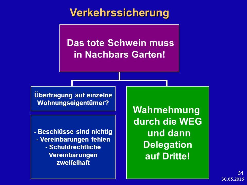 30.05.2016 31 Verkehrssicherung Verkehrssicherung Das tote Schwein muss in Nachbars Garten.
