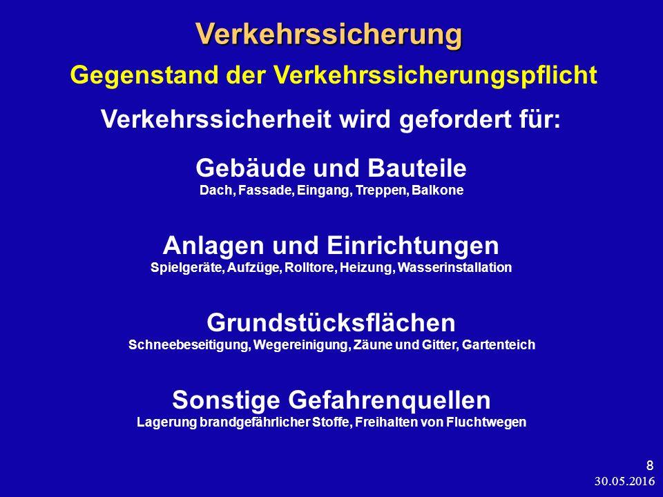30.05.2016 19 Verkehrssicherung Verkehrssicherung BGH, Urt.