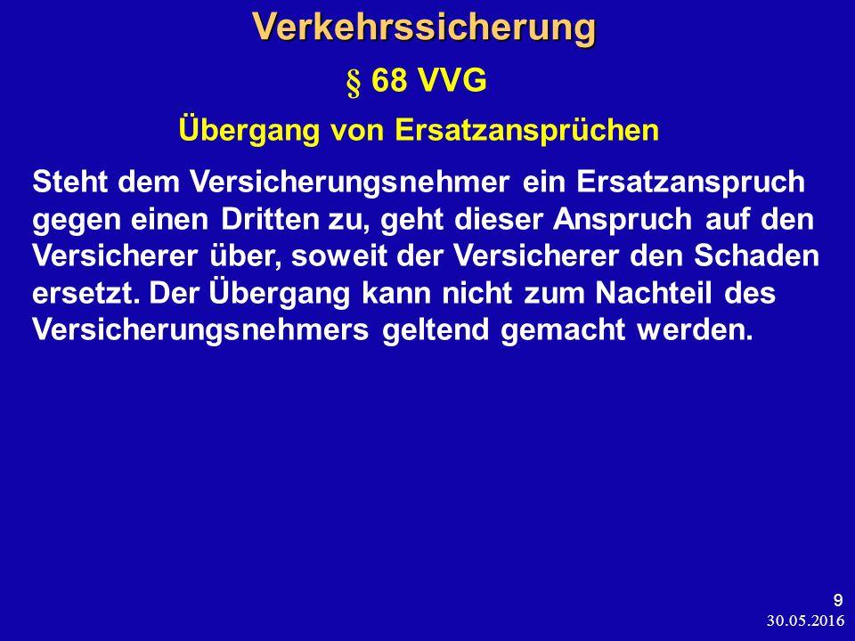 30.05.2016 20 Verkehrssicherung Verkehrssicherung BGH, Urt.