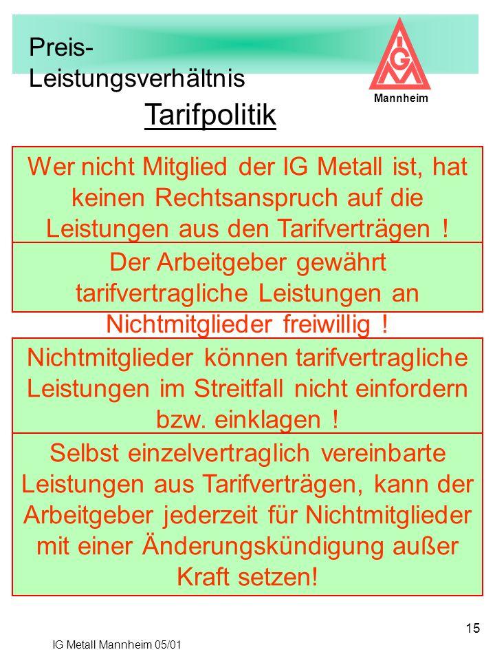 IG Metall Mannheim 05/01 Mannheim 15 Tarifpolitik Wer nicht Mitglied der IG Metall ist, hat keinen Rechtsanspruch auf die Leistungen aus den Tarifvert