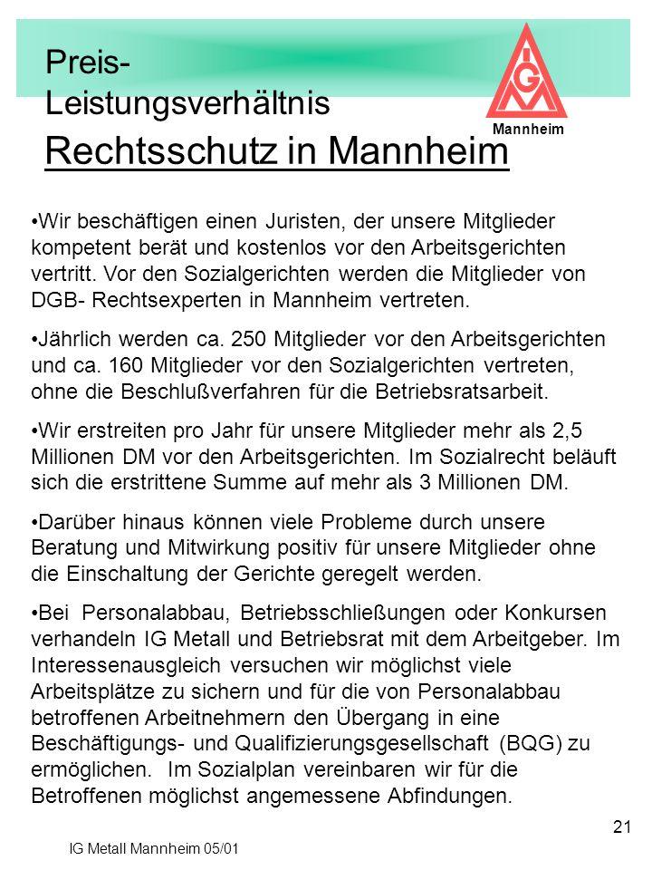 IG Metall Mannheim 05/01 Mannheim 21 Wir beschäftigen einen Juristen, der unsere Mitglieder kompetent berät und kostenlos vor den Arbeitsgerichten ver