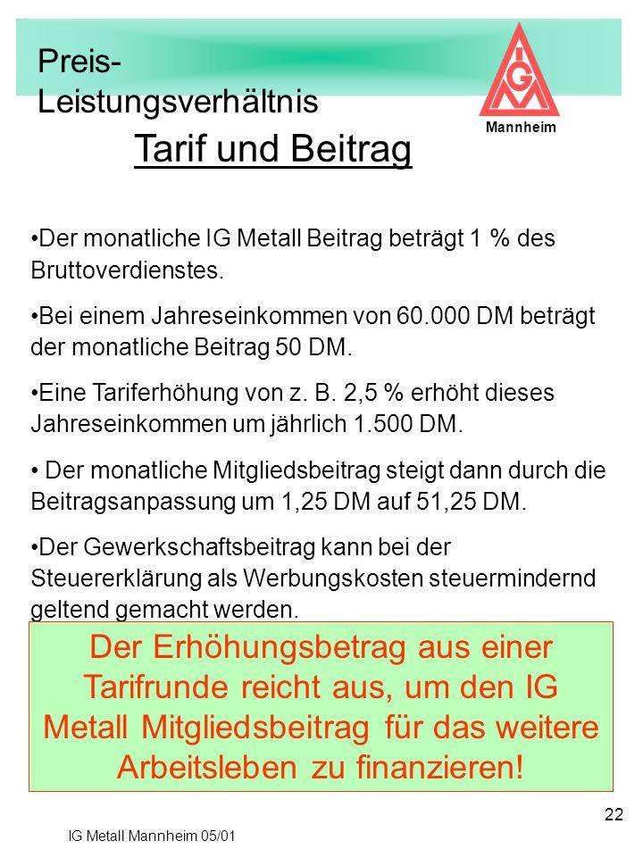IG Metall Mannheim 05/01 Mannheim 22 Tarif und Beitrag Der monatliche IG Metall Beitrag beträgt 1 % des Bruttoverdienstes. Bei einem Jahreseinkommen v