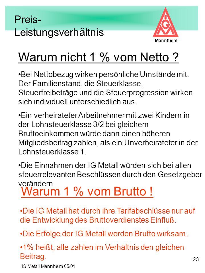 IG Metall Mannheim 05/01 Mannheim 23 Warum nicht 1 % vom Netto ? Warum 1 % vom Brutto ! Bei Nettobezug wirken persönliche Umstände mit. Der Familienst