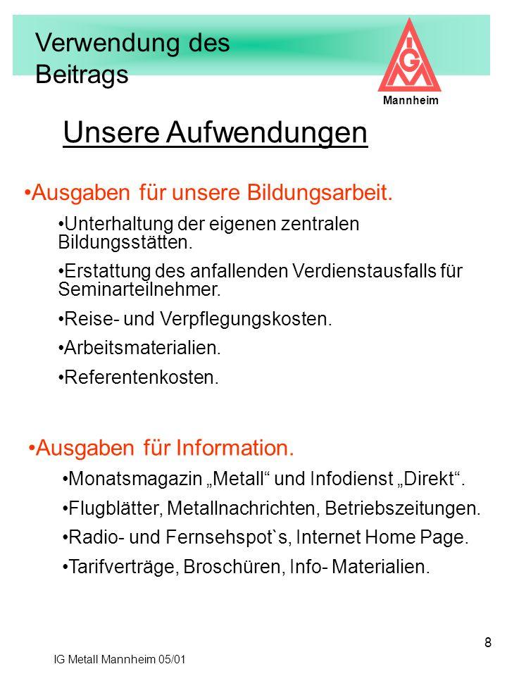 IG Metall Mannheim 05/01 Mannheim 8 Unsere Aufwendungen Ausgaben für unsere Bildungsarbeit. Unterhaltung der eigenen zentralen Bildungsstätten. Erstat