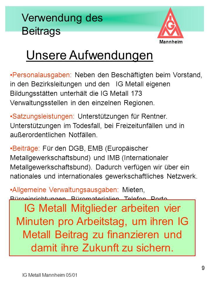 IG Metall Mannheim 05/01 Mannheim 9 Unsere Aufwendungen Personalausgaben: Neben den Beschäftigten beim Vorstand, in den Bezirksleitungen und den IG Me